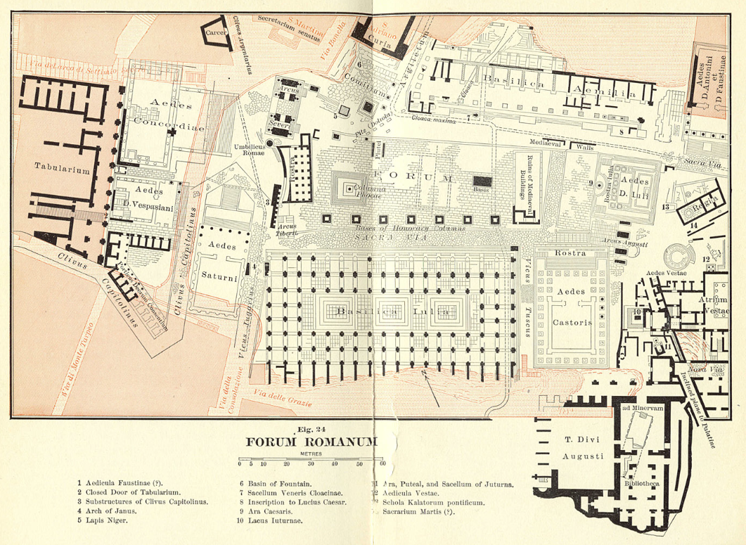 Layout of the central, Roman Forum.